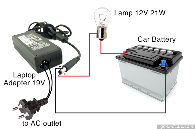 باتری ماشین با شارژر لپ تاپ